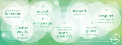 seven principles word art